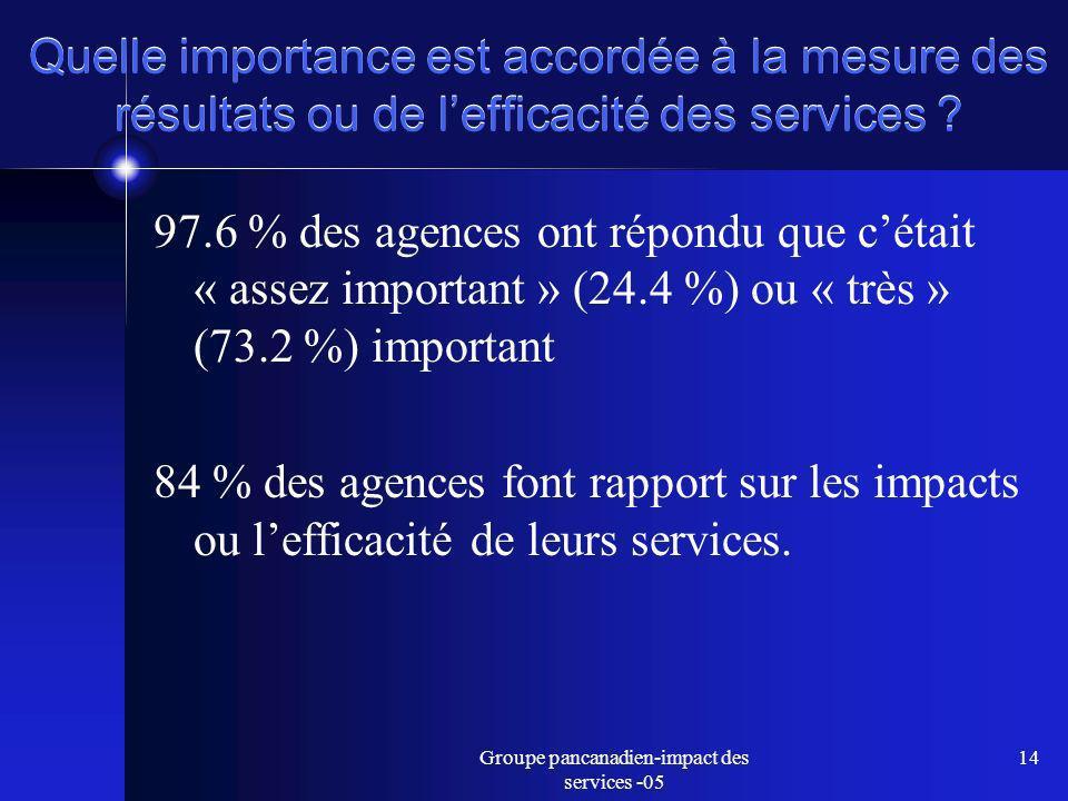 Groupe pancanadien-impact des services -05 14 Quelle importance est accordée à la mesure des résultats ou de lefficacité des services .