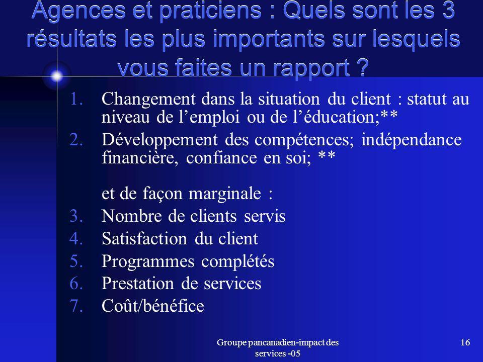 Groupe pancanadien-impact des services -05 16 Agences et praticiens : Quels sont les 3 résultats les plus importants sur lesquels vous faites un rapport .