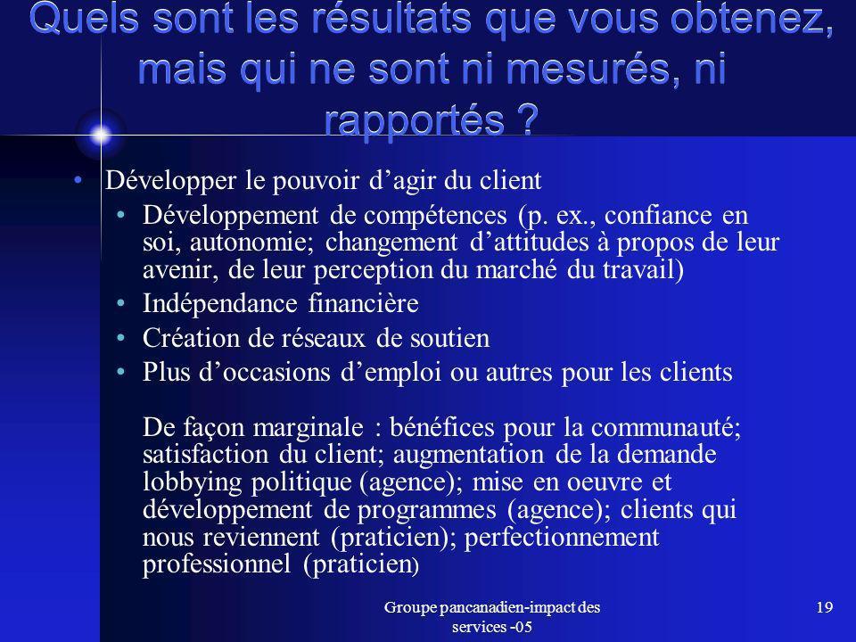 Groupe pancanadien-impact des services -05 19 Quels sont les résultats que vous obtenez, mais qui ne sont ni mesurés, ni rapportés .