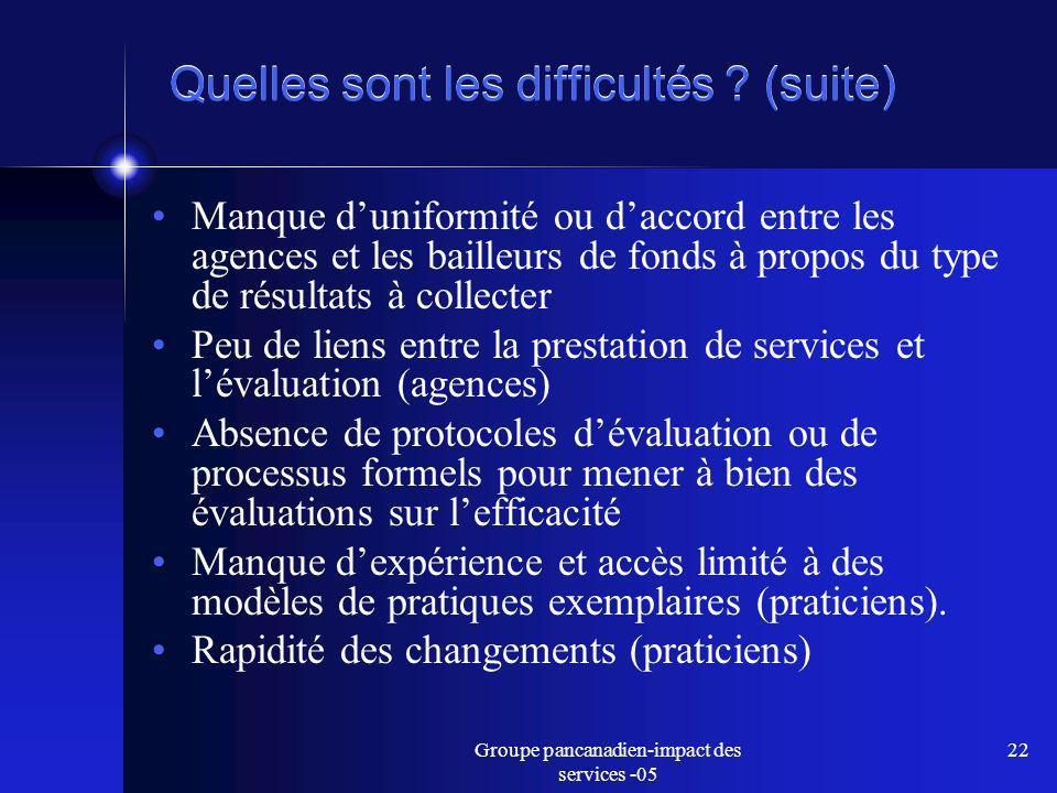 Groupe pancanadien-impact des services -05 22 Quelles sont les difficultés .