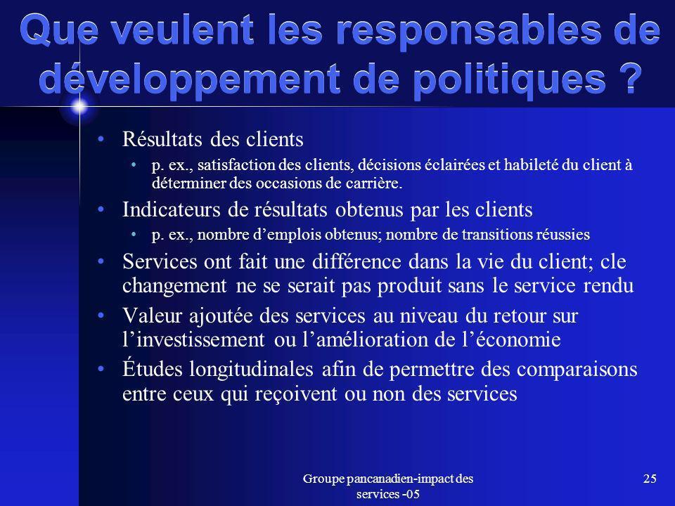 Groupe pancanadien-impact des services -05 25 Que veulent les responsables de développement de politiques .