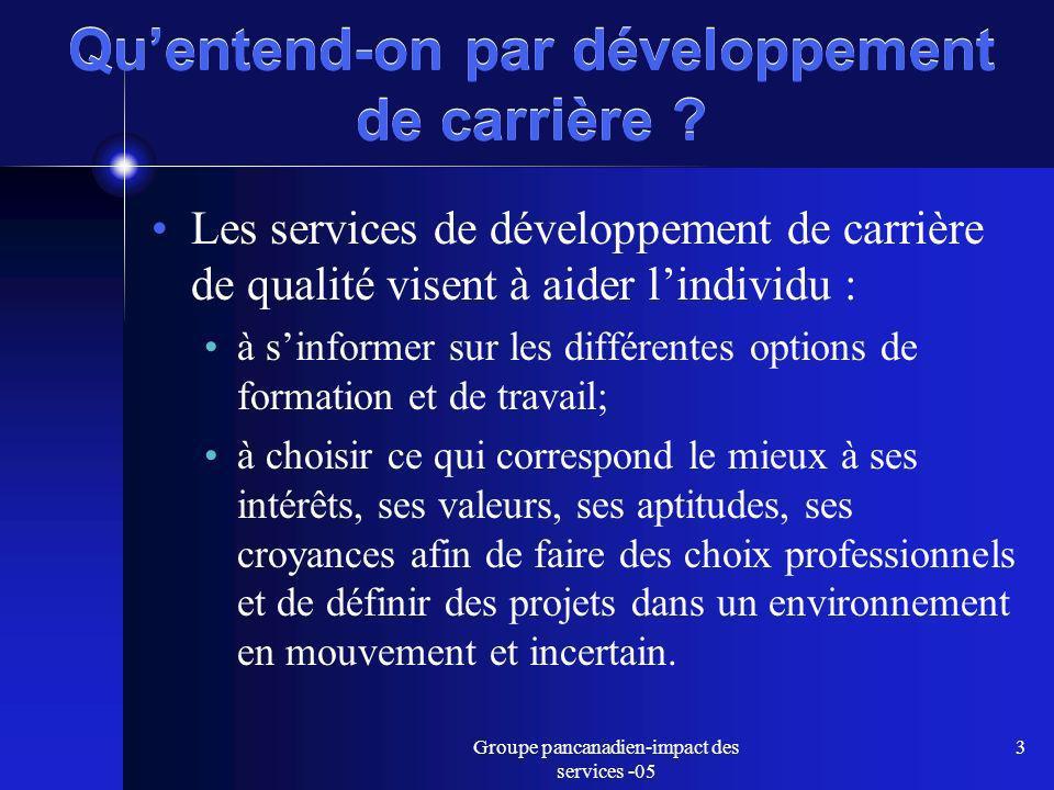 Groupe pancanadien-impact des services -05 3 Quentend-on par développement de carrière .