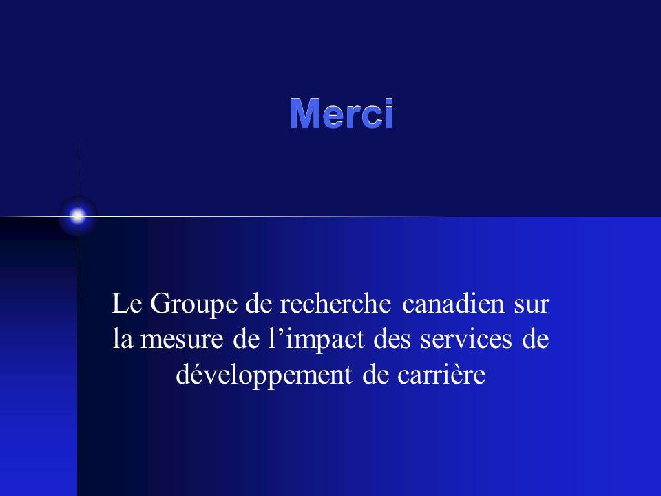 Merci Le Groupe de recherche canadien sur la mesure de limpact des services de développement de carrière