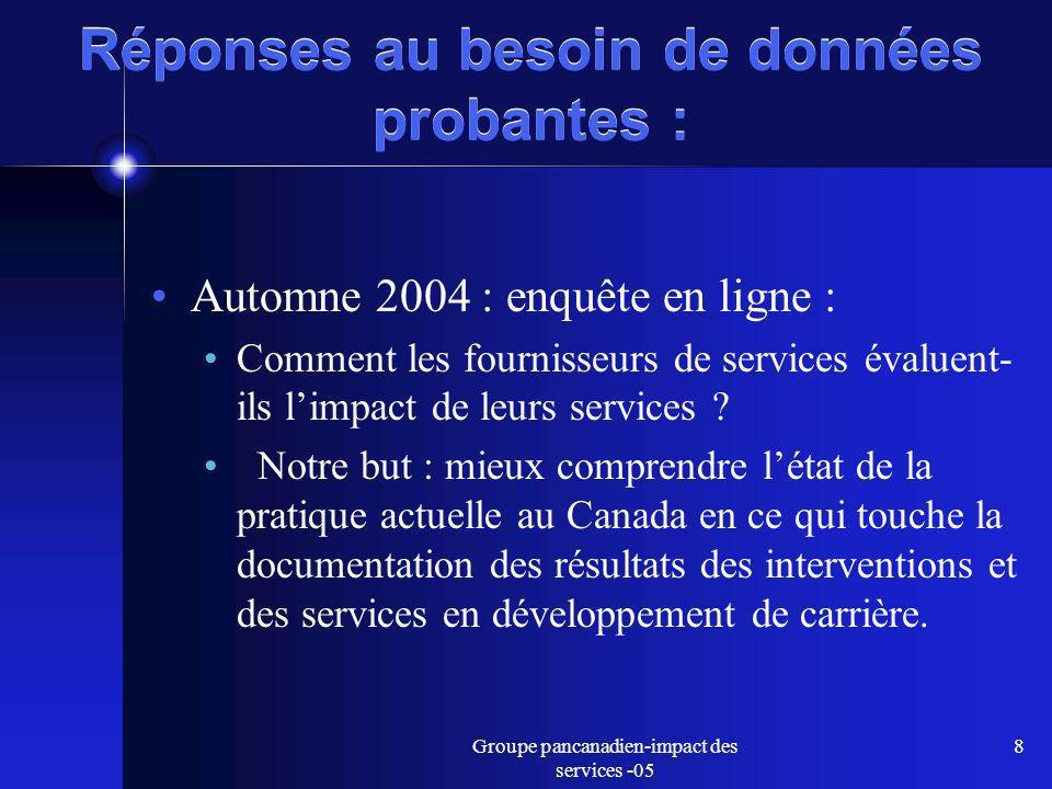 Groupe pancanadien-impact des services -05 8 Réponses au besoin de données probantes : Automne 2004 : enquête en ligne : Comment les fournisseurs de services évaluent- ils limpact de leurs services .