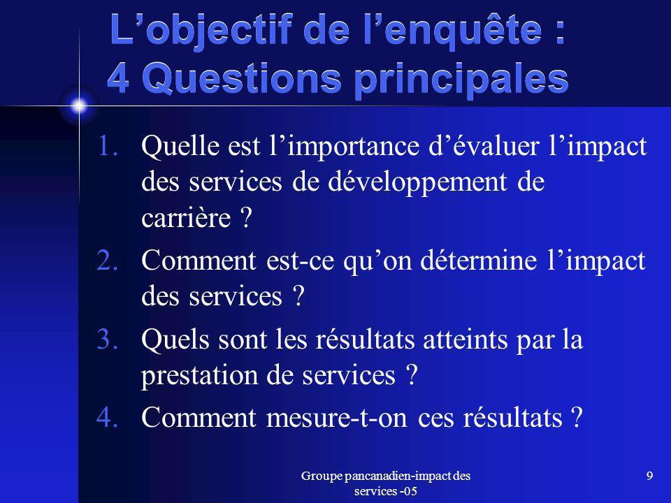 Groupe pancanadien-impact des services -05 9 Lobjectif de lenquête : 4 Questions principales 1.Quelle est limportance dévaluer limpact des services de développement de carrière .