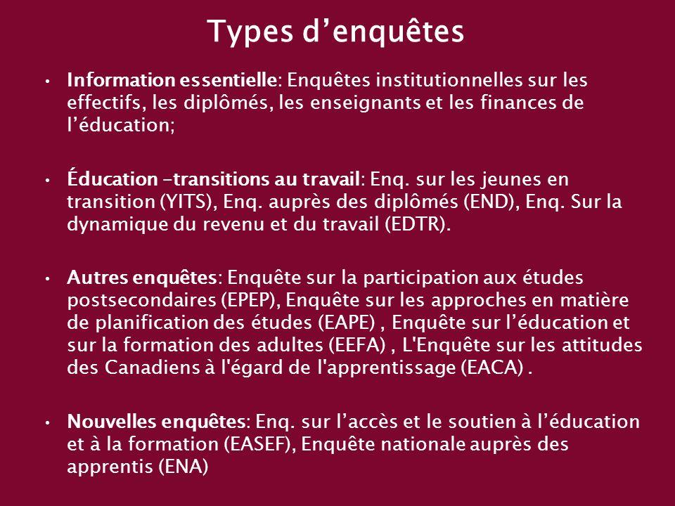 Types denquêtes Information essentielle: Enquêtes institutionnelles sur les effectifs, les diplômés, les enseignants et les finances de léducation; Éducation –transitions au travail: Enq.