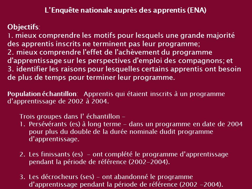 LEnquête nationale auprès des apprentis (ENA) Objectifs : 1.