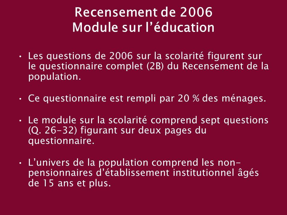 Recensement de 2006 Module sur léducation Les questions de 2006 sur la scolarité figurent sur le questionnaire complet (2B) du Recensement de la population.