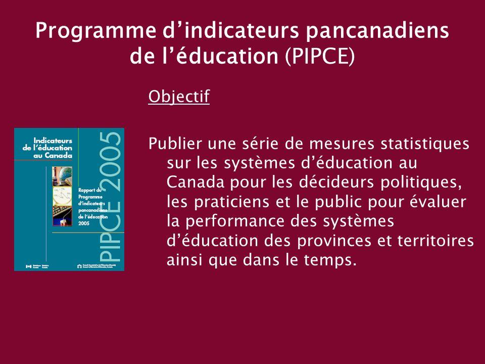 Programme dindicateurs pancanadiens de léducation (PIPCE) Objectif Publier une série de mesures statistiques sur les systèmes déducation au Canada pour les décideurs politiques, les praticiens et le public pour évaluer la performance des systèmes déducation des provinces et territoires ainsi que dans le temps.