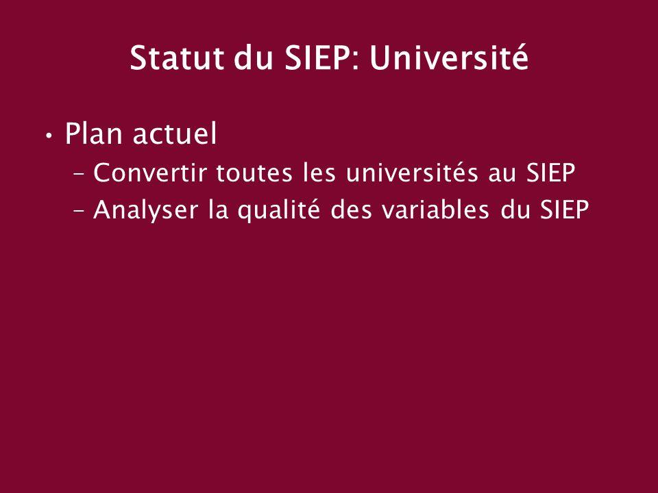 Statut du SIEP: Université Plan actuel –Convertir toutes les universités au SIEP –Analyser la qualité des variables du SIEP