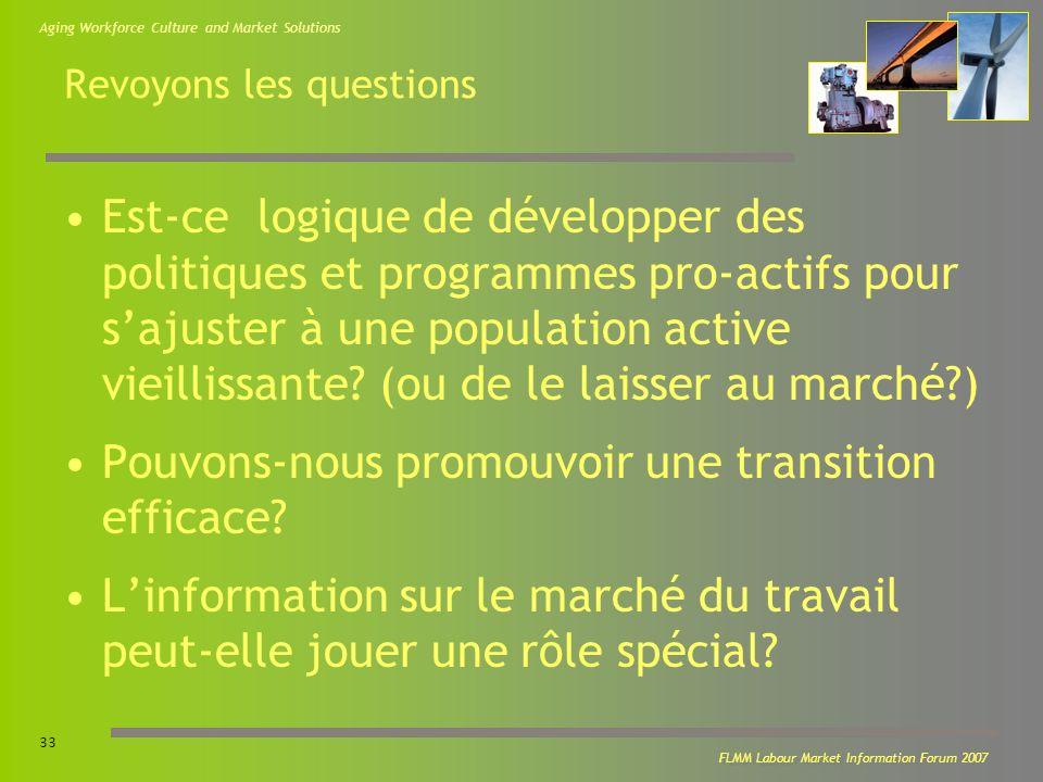 Aging Workforce Culture and Market Solutions 33 FLMM Labour Market Information Forum 2007 Revoyons les questions Est-ce logique de développer des politiques et programmes pro-actifs pour sajuster à une population active vieillissante.