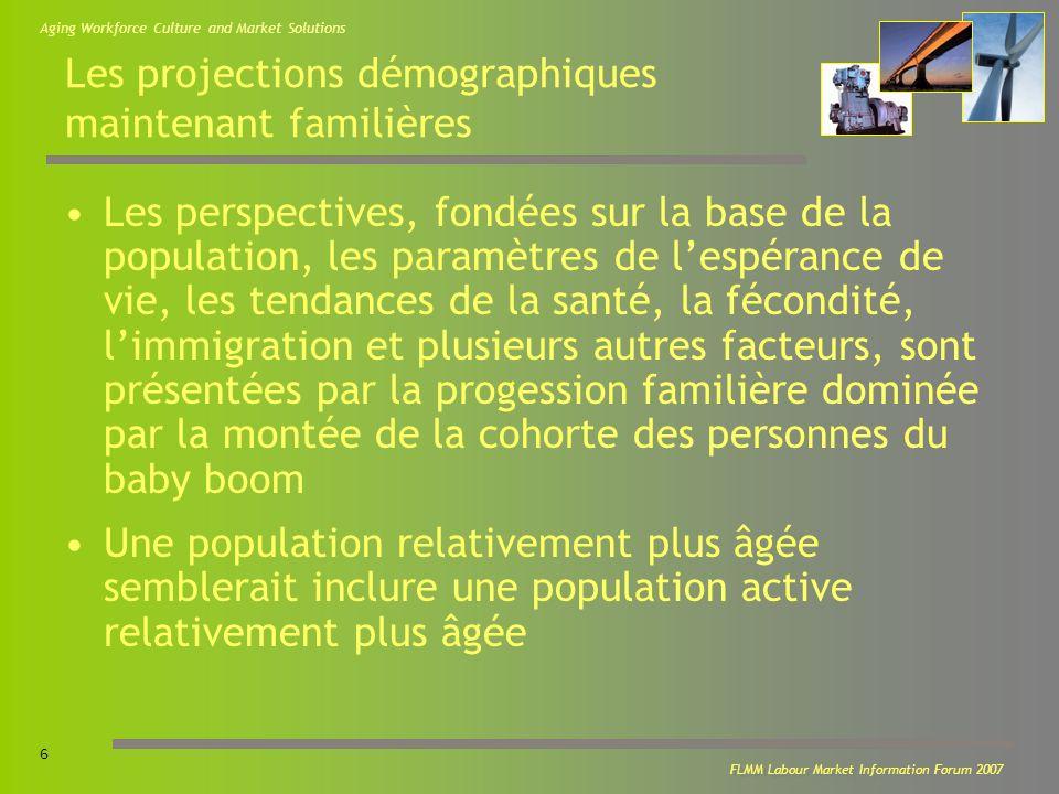 Aging Workforce Culture and Market Solutions 6 FLMM Labour Market Information Forum 2007 Les projections démographiques maintenant familières Les perspectives, fondées sur la base de la population, les paramètres de lespérance de vie, les tendances de la santé, la fécondité, limmigration et plusieurs autres facteurs, sont présentées par la progession familière dominée par la montée de la cohorte des personnes du baby boom Une population relativement plus âgée semblerait inclure une population active relativement plus âgée