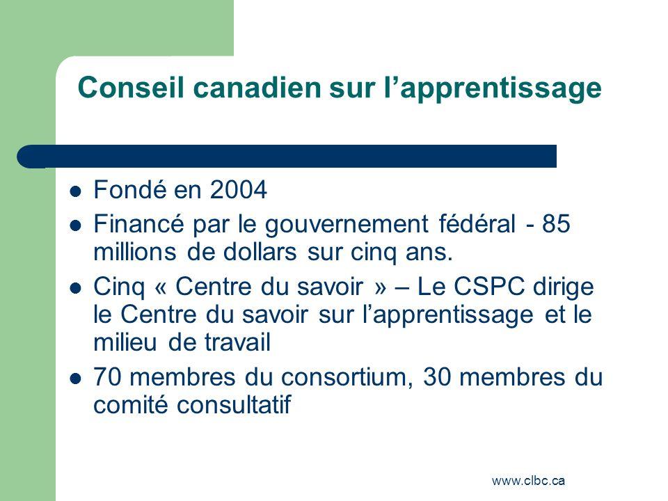 www.clbc.ca Conseil canadien sur lapprentissage Fondé en 2004 Financé par le gouvernement fédéral - 85 millions de dollars sur cinq ans. Cinq « Centre