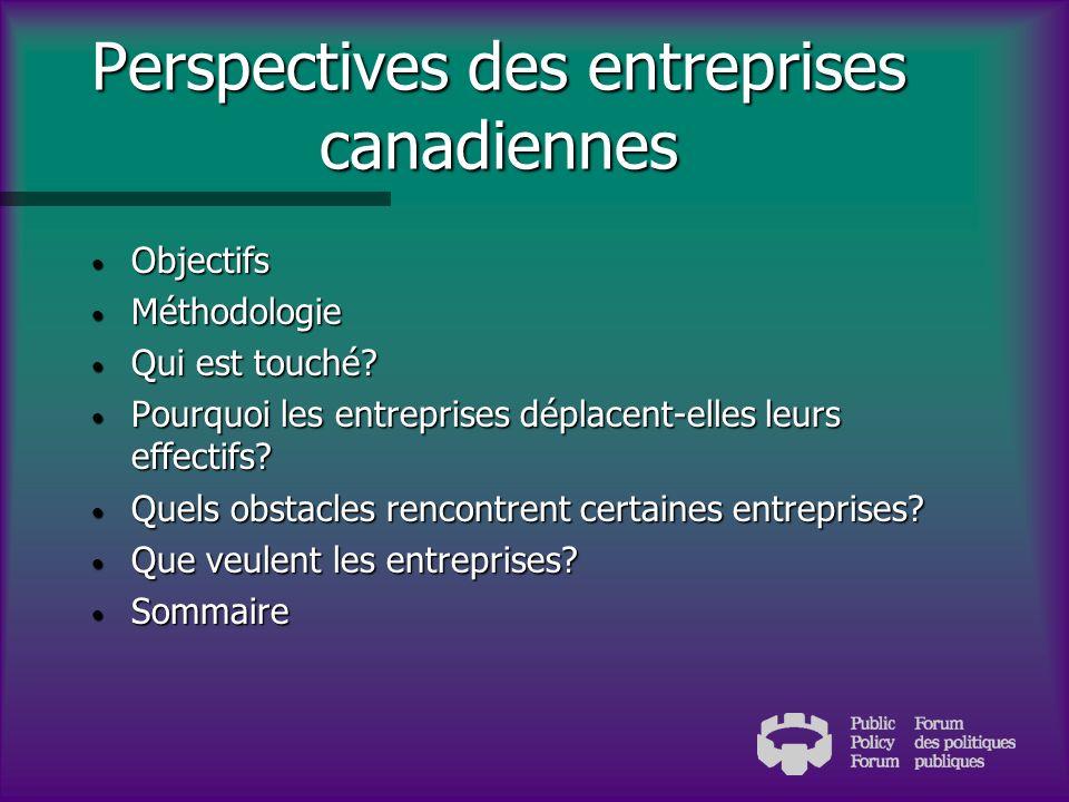 Perspectives des entreprises canadiennes Objectifs Objectifs Méthodologie Méthodologie Qui est touché.
