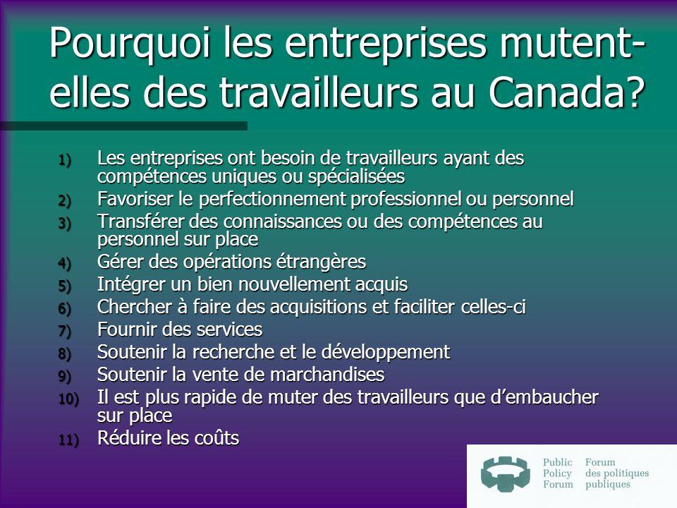 Pourquoi les entreprises mutent- elles des travailleurs au Canada.