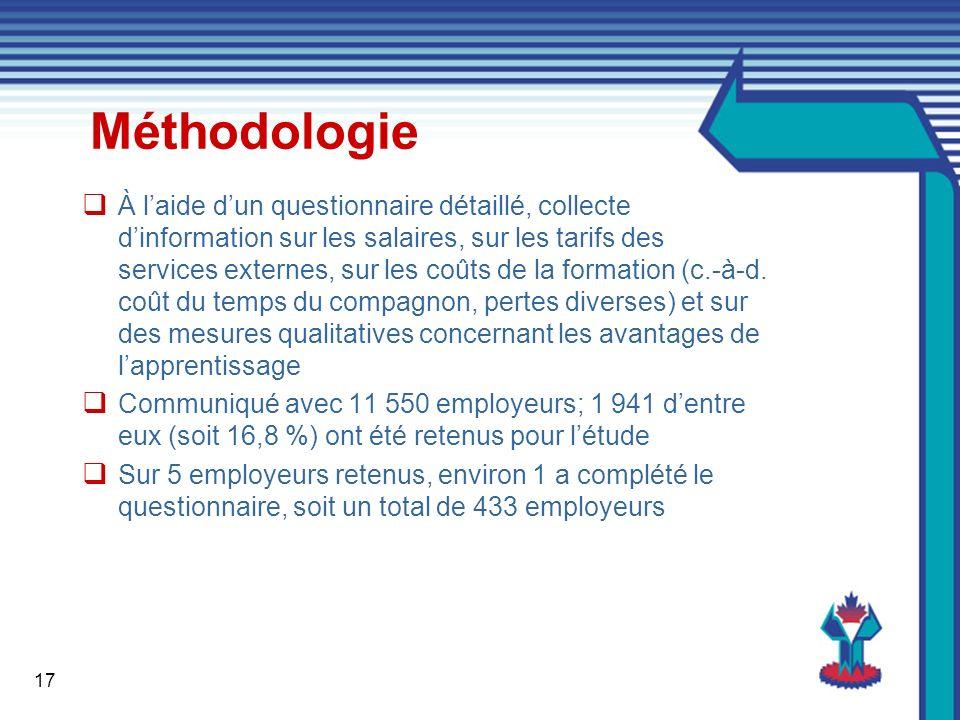 17 Méthodologie À laide dun questionnaire détaillé, collecte dinformation sur les salaires, sur les tarifs des services externes, sur les coûts de la formation (c.-à-d.