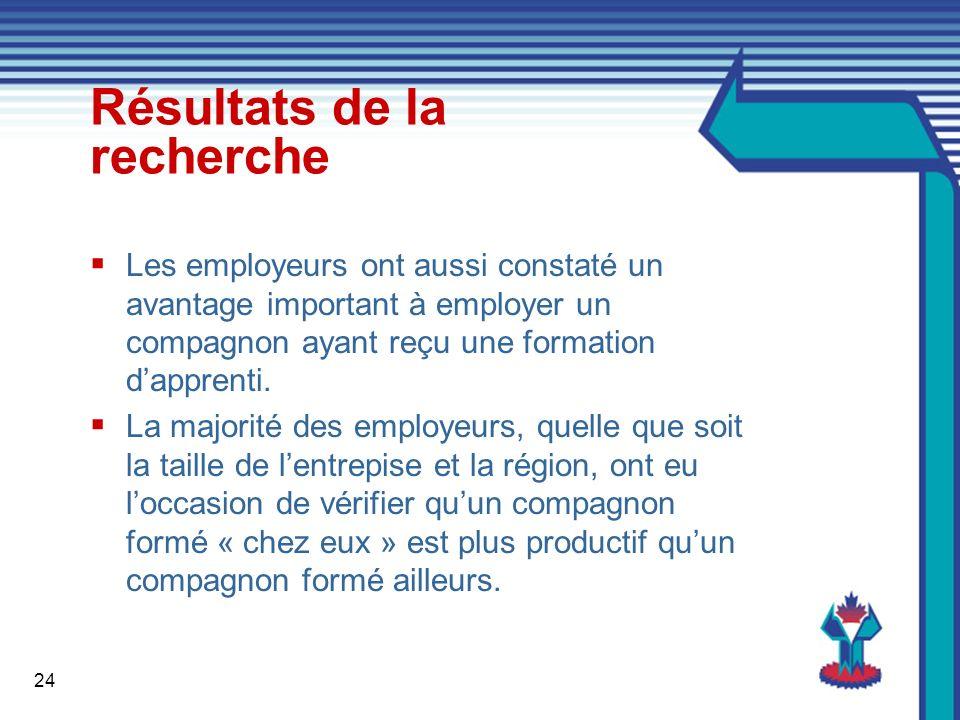 24 Résultats de la recherche Les employeurs ont aussi constaté un avantage important à employer un compagnon ayant reçu une formation dapprenti.