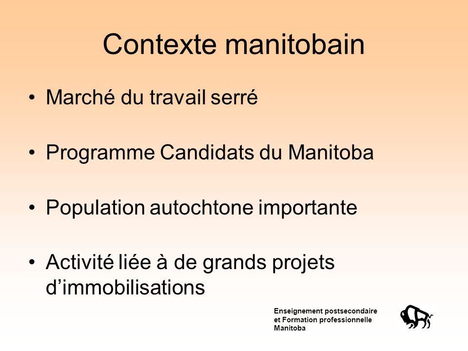 Enseignement postsecondaire et Formation professionnelle Manitoba Contexte manitobain Marché du travail serré Programme Candidats du Manitoba Population autochtone importante Activité liée à de grands projets dimmobilisations