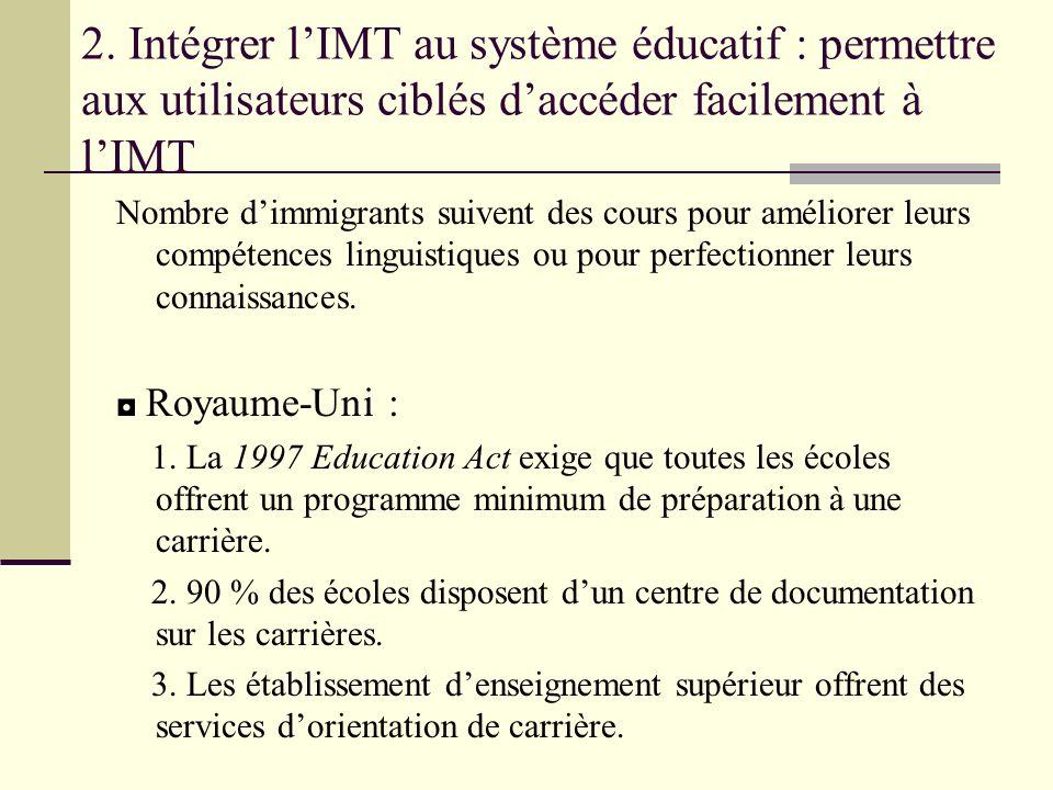 2. Intégrer lIMT au système éducatif : permettre aux utilisateurs ciblés daccéder facilement à lIMT Nombre dimmigrants suivent des cours pour améliore