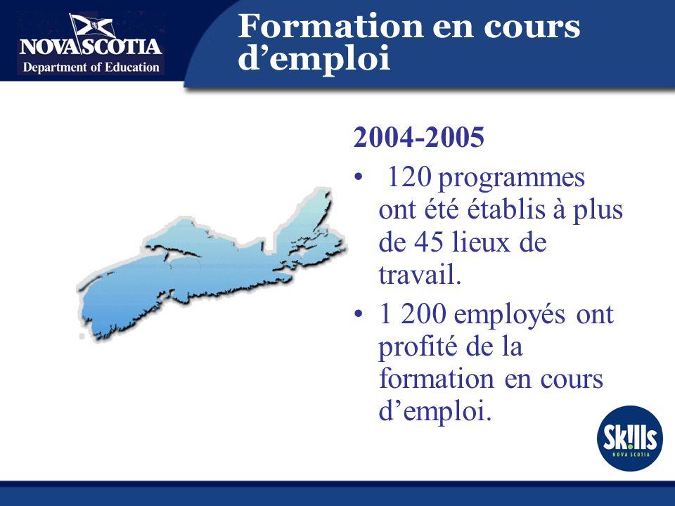 Formation en cours demploi 2004-2005 120 programmes ont été établis à plus de 45 lieux de travail.