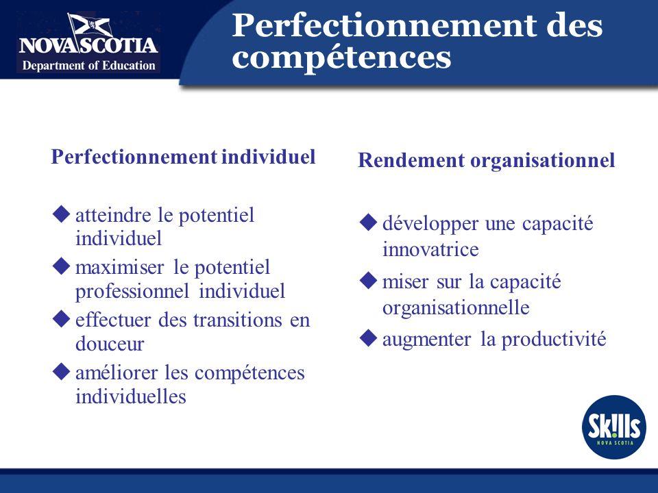 Perfectionnement des compétences Perfectionnement individuel uatteindre le potentiel individuel umaximiser le potentiel professionnel individuel ueffectuer des transitions en douceur uaméliorer les compétences individuelles Rendement organisationnel udévelopper une capacité innovatrice umiser sur la capacité organisationnelle uaugmenter la productivité