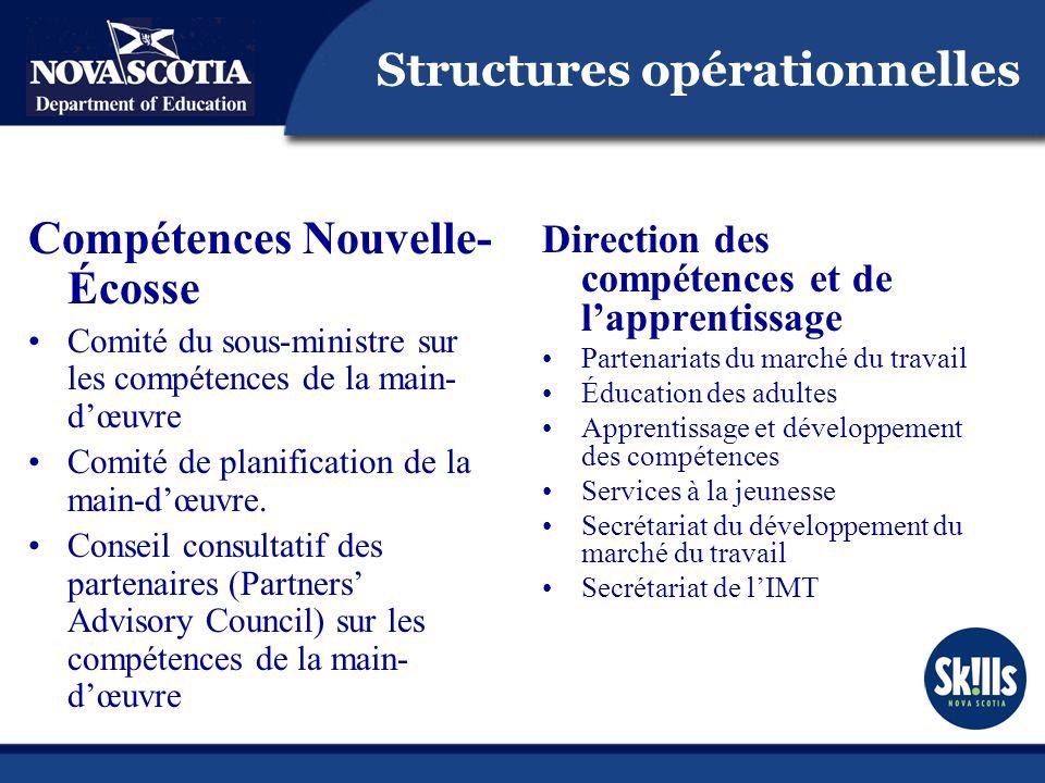 Structures opérationnelles Compétences Nouvelle- Écosse Comité du sous-ministre sur les compétences de la main- dœuvre Comité de planification de la main-dœuvre.