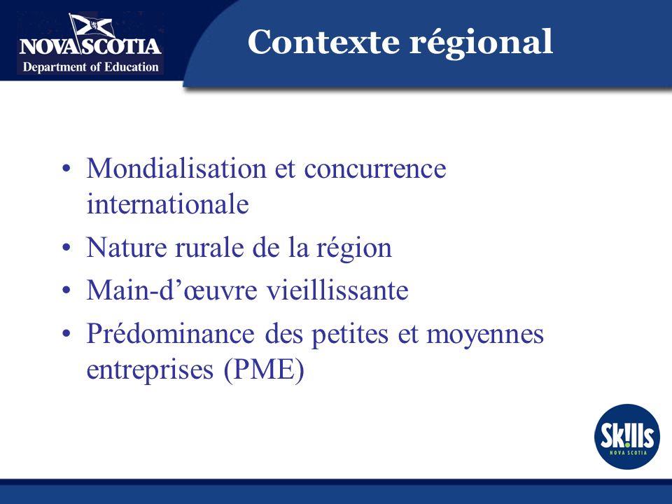 Contexte régional Mondialisation et concurrence internationale Nature rurale de la région Main-dœuvre vieillissante Prédominance des petites et moyennes entreprises (PME)