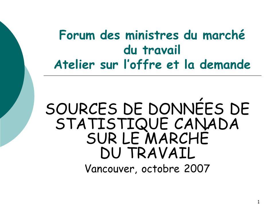 1 Forum des ministres du marché du travail Atelier sur loffre et la demande SOURCES DE DONNÉES DE STATISTIQUE CANADA SUR LE MARCHÉ DU TRAVAIL Vancouver, octobre 2007