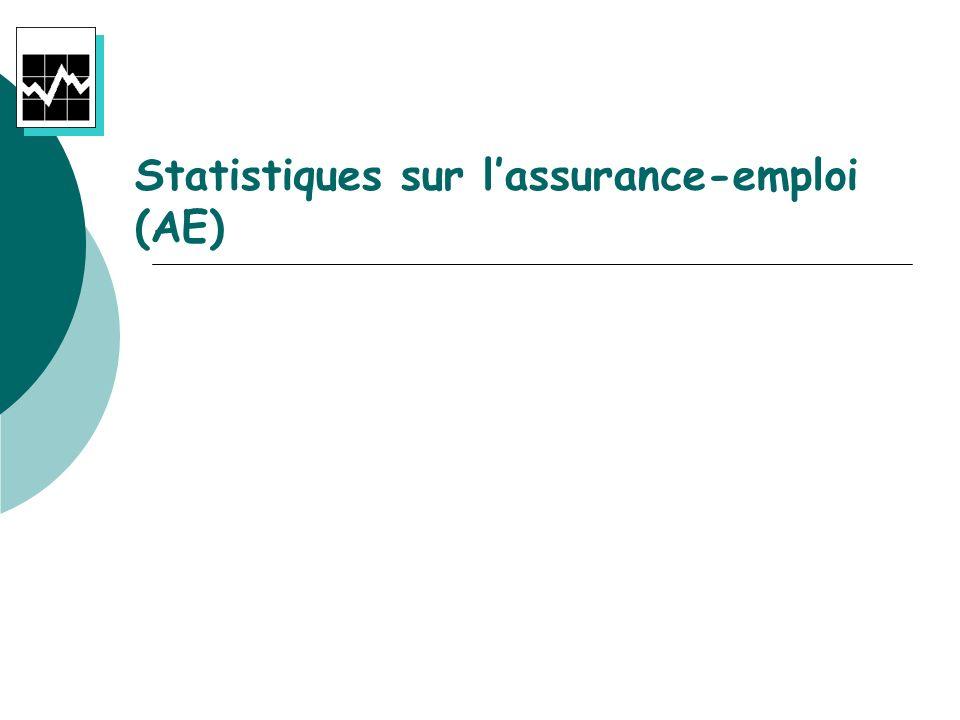 Statistiques sur lassurance-emploi (AE)