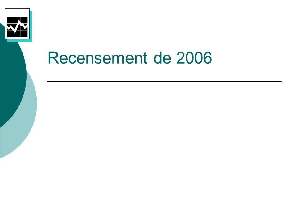 Recensement de 2006