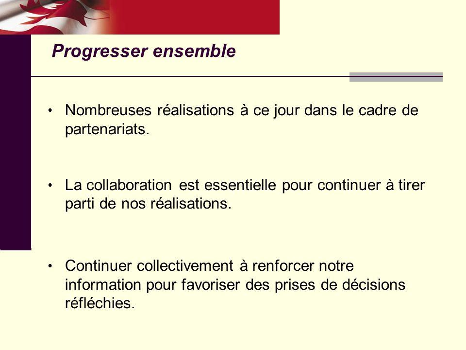 Progresser ensemble Nombreuses réalisations à ce jour dans le cadre de partenariats.