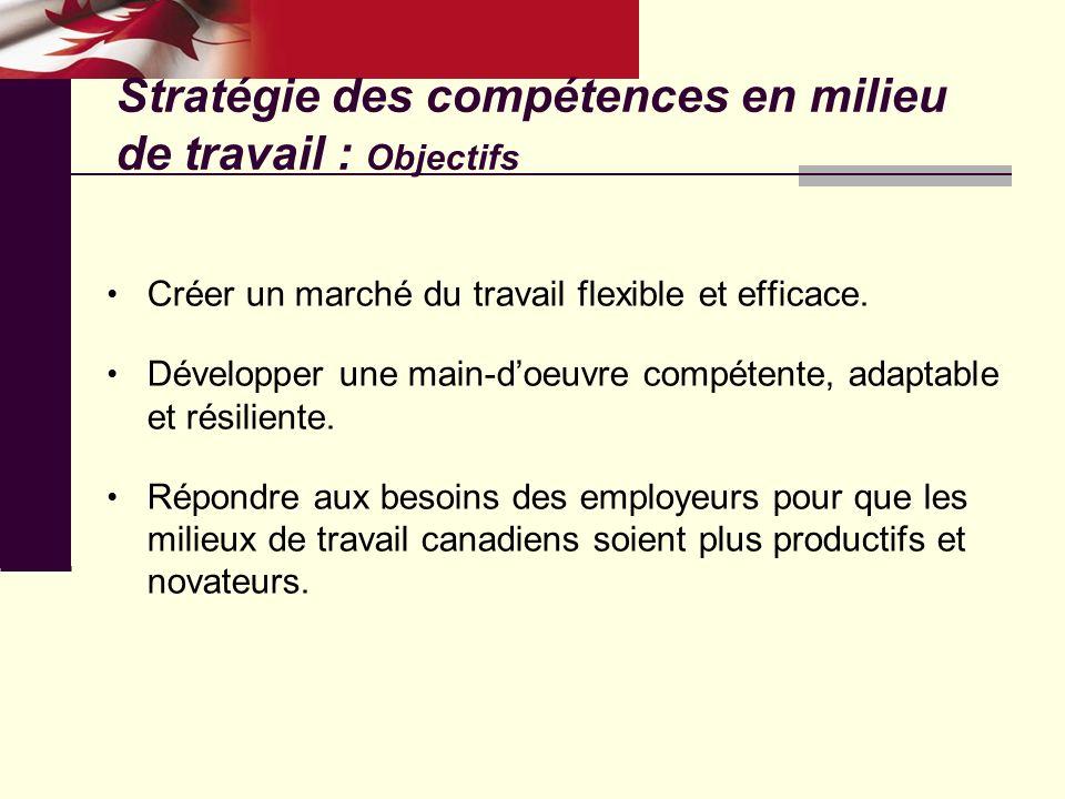 Stratégie des compétences en milieu de travail : Objectifs Créer un marché du travail flexible et efficace.