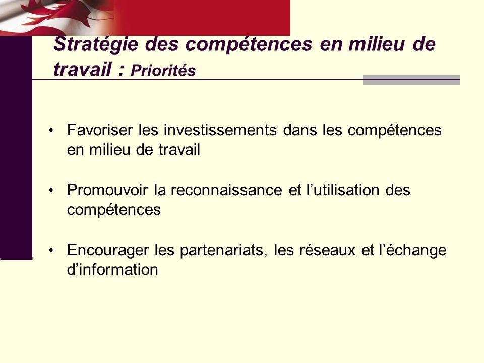 Stratégie des compétences en milieu de travail : Priorités Favoriser les investissements dans les compétences en milieu de travail Promouvoir la reconnaissance et lutilisation des compétences Encourager les partenariats, les réseaux et léchange dinformation