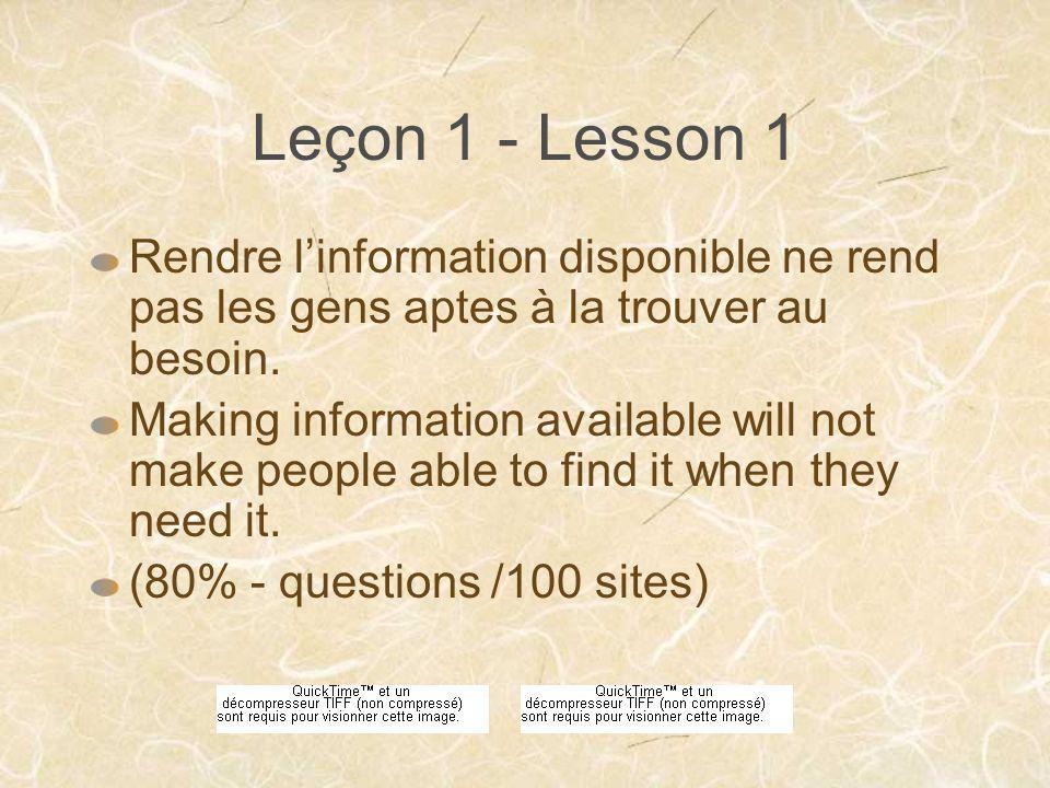 Leçon 1 - Lesson 1 Rendre linformation disponible ne rend pas les gens aptes à la trouver au besoin.