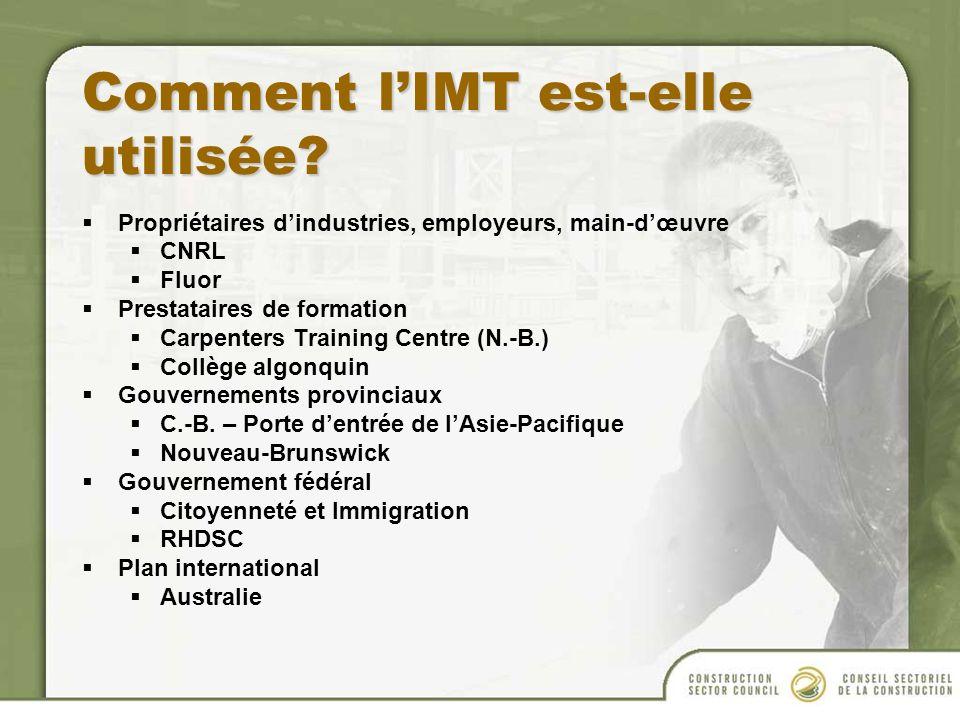 Comment lIMT est-elle utilisée.