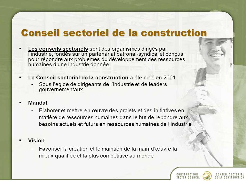 Les conseils sectoriels sont des organismes dirigés par lindustrie, fondés sur un partenariat patronal-syndical et conçus pour répondre aux problèmes du développement des ressources humaines dune industrie donnée.