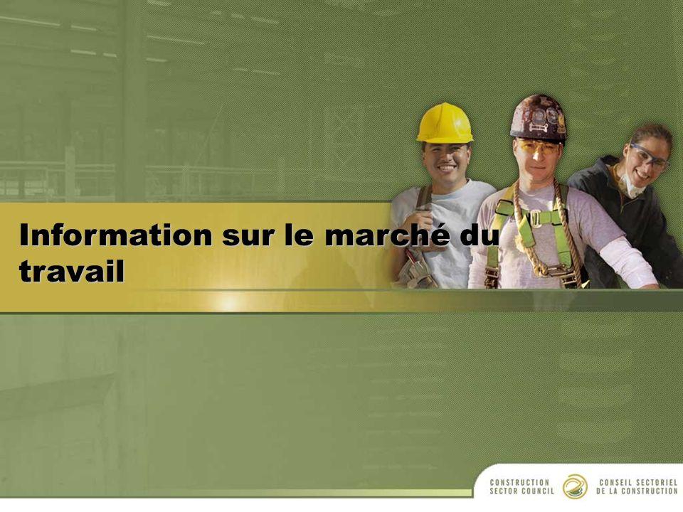 Information sur le marché du travail