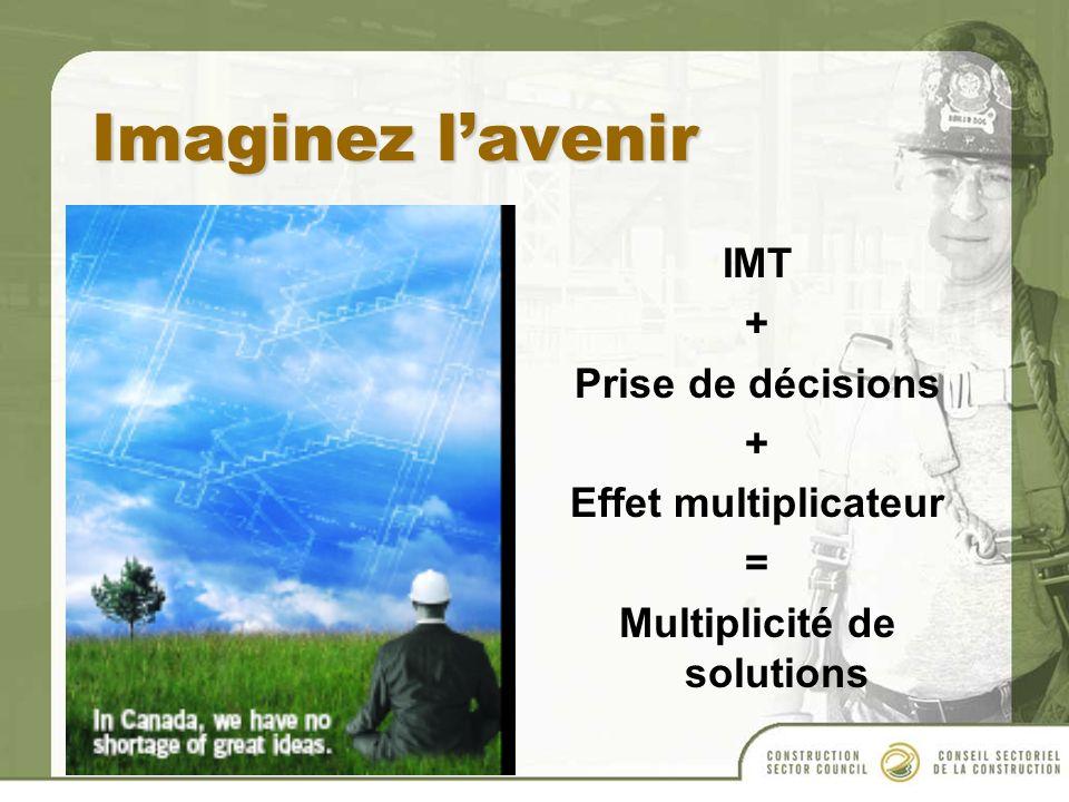 Imaginez lavenir IMT + Prise de décisions + Effet multiplicateur = Multiplicité de solutions