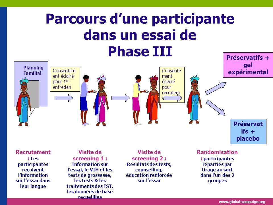 www.global-campaign.org Parcours dune participante dans un essai de Phase III Recrutement : Les participantes reçoivent linformation sur lessai dans l