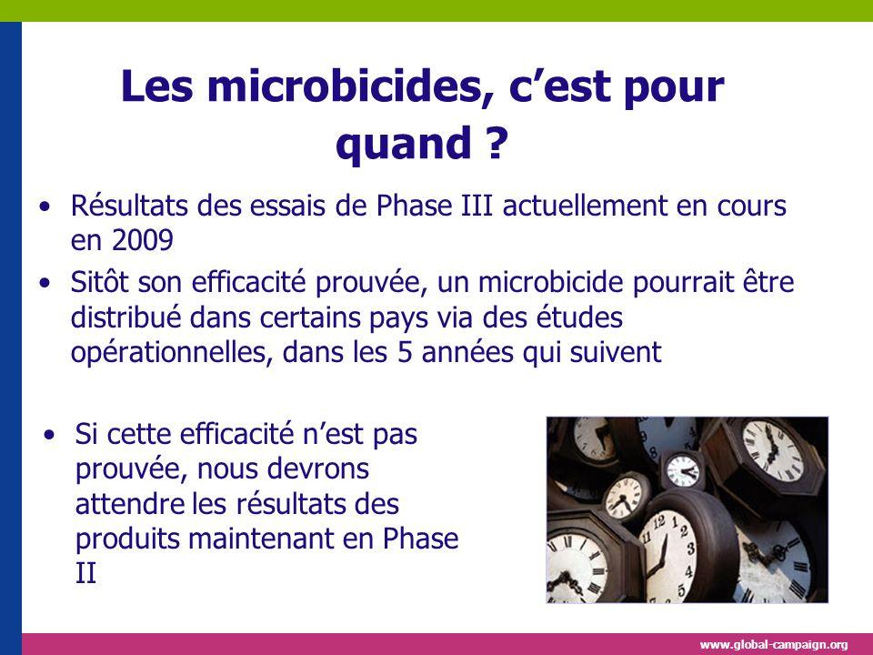 www.global-campaign.org Les microbicides, cest pour quand ? Résultats des essais de Phase III actuellement en cours en 2009 Sitôt son efficacité prouv