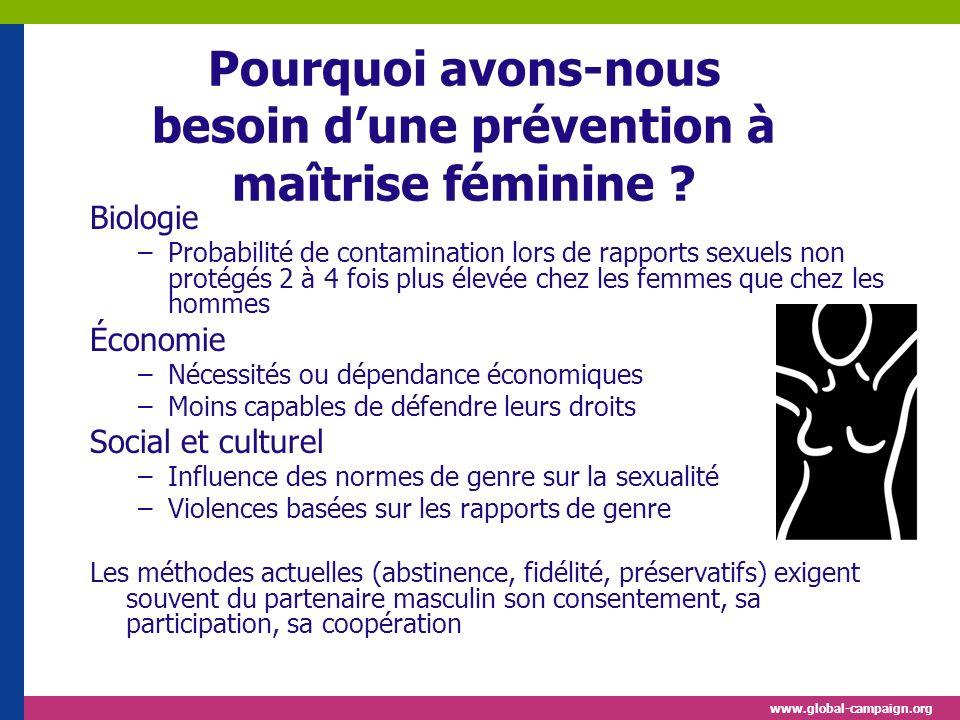 www.global-campaign.org Pourquoi avons-nous besoin dune prévention à maîtrise féminine .