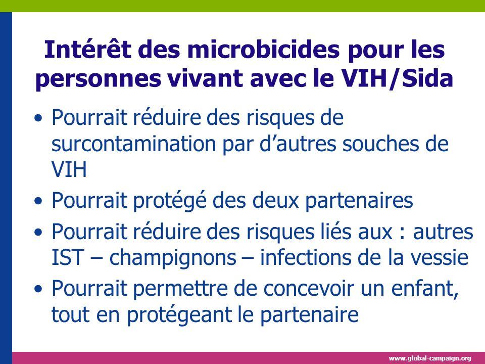 www.global-campaign.org Intérêt des microbicides pour les personnes vivant avec le VIH/Sida Pourrait réduire des risques de surcontamination par dautr
