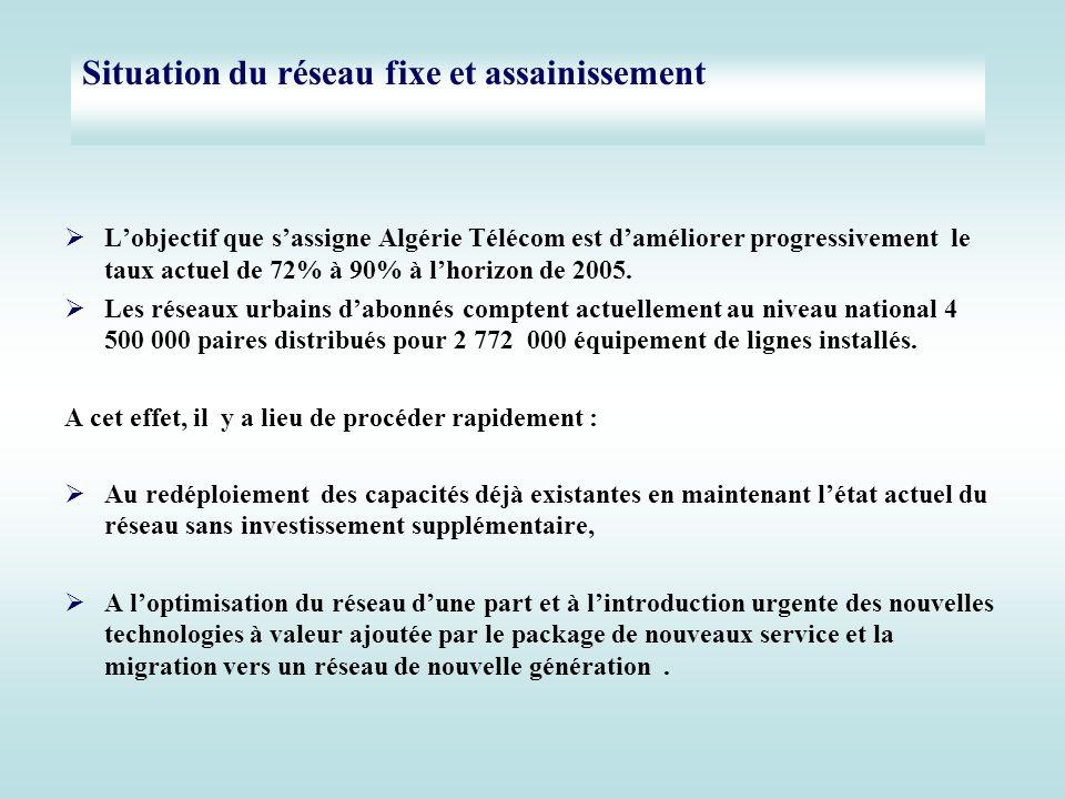 Lobjectif que sassigne Algérie Télécom est daméliorer progressivement le taux actuel de 72% à 90% à lhorizon de 2005. Les réseaux urbains dabonnés com