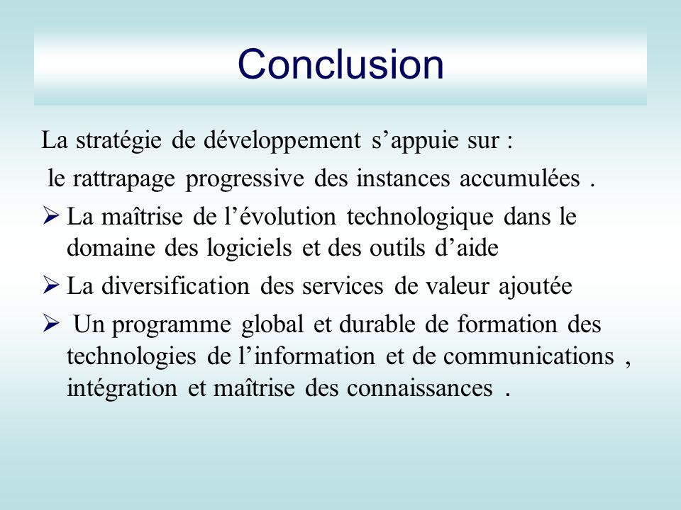 Conclusion La stratégie de développement sappuie sur : le rattrapage progressive des instances accumulées. La maîtrise de lévolution technologique dan
