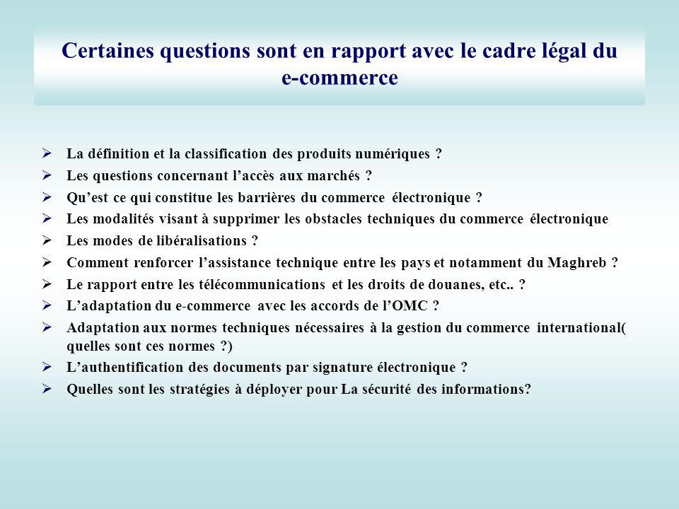 Certaines questions sont en rapport avec le cadre légal du e-commerce La définition et la classification des produits numériques ? Les questions conce