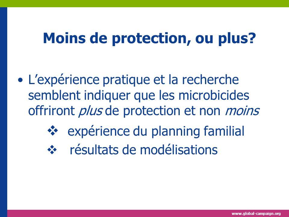 www.global-campaign.org Lexpérience pratique et la recherche semblent indiquer que les microbicides offriront plus de protection et non moins expérience du planning familial résultats de modélisations Moins de protection, ou plus