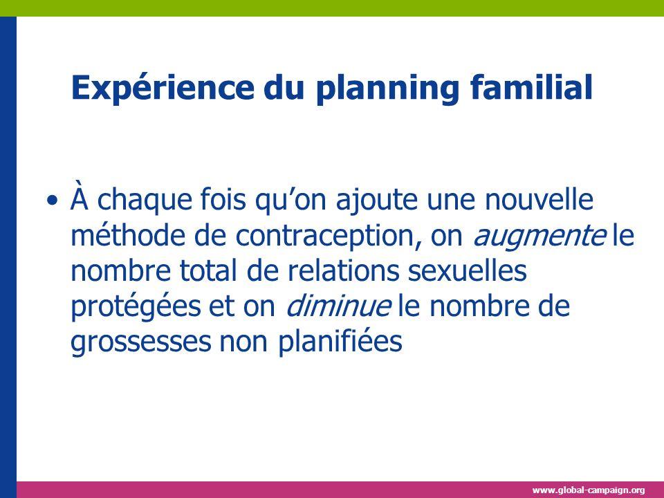 www.global-campaign.org Expérience du planning familial À chaque fois quon ajoute une nouvelle méthode de contraception, on augmente le nombre total de relations sexuelles protégées et on diminue le nombre de grossesses non planifiées