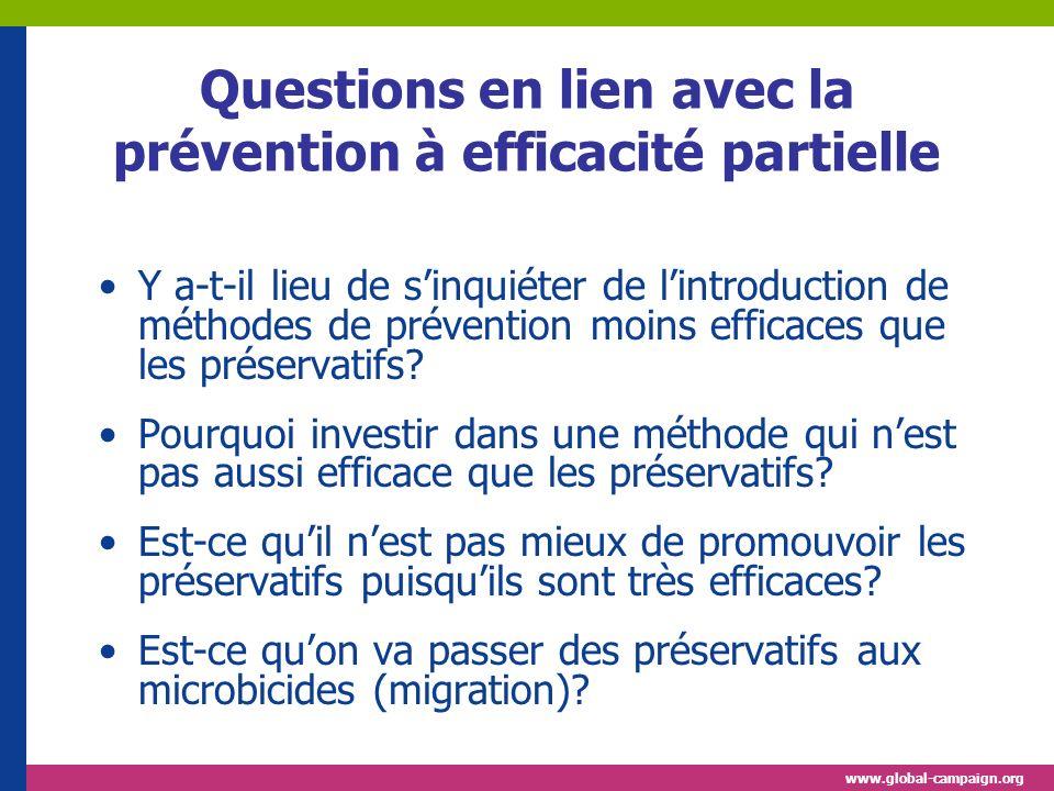 www.global-campaign.org Questions en lien avec la prévention à efficacité partielle Y a-t-il lieu de sinquiéter de lintroduction de méthodes de prévention moins efficaces que les préservatifs.