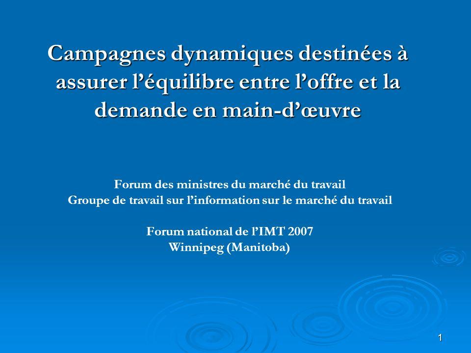 1 Campagnes dynamiques destinées à assurer léquilibre entre loffre et la demande en main-dœuvre Forum des ministres du marché du travail Groupe de travail sur linformation sur le marché du travail Forum national de lIMT 2007 Winnipeg (Manitoba)