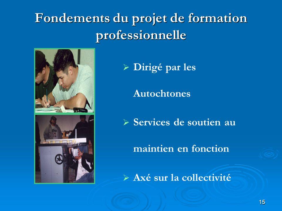 15 Fondements du projet de formation professionnelle Dirigé par les Autochtones Services de soutien au maintien en fonction Axé sur la collectivité